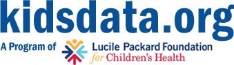 NSV Highlight on: kidsdata.org