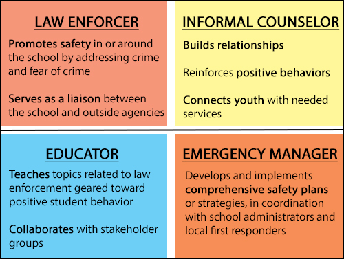 SROs Promote School Safety
